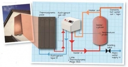 Thermodynamic Hot Water Heating
