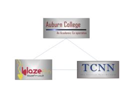 Media partners for traineeships & apprenticeships