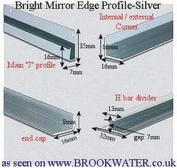 Mirror Profile & Channel Bo6703485