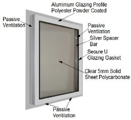 Anti Vandal Glazing Protection for Windows and Doors