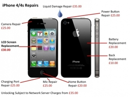 iPhone 4 and 4s Repairs