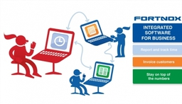 Integrated Software for Business