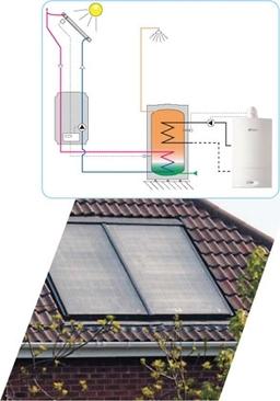 Solar Heating Img 1