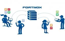 Benefits of using Fortnox
