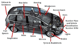 CAR PARTS Description