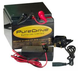 Golf Trolley Battery & Charger
