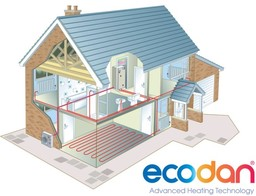 ECODAN air source heat pump for homes and farms