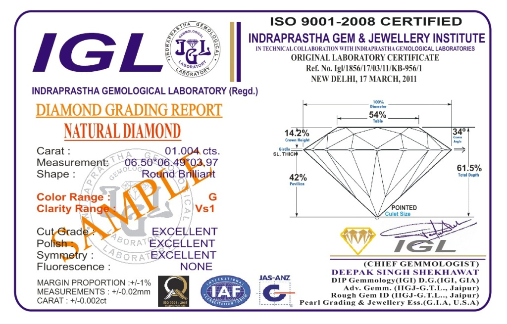 IGL (INDRAPRASTHA GEMOLOGICAL LABORATORIES) 2523/8, VIJYA PLAZA