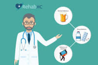 Rehab HealthCare - Private Drug & Alcohol Rehab London