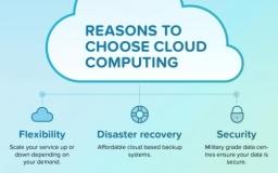 Cloud communications provider