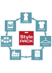 StylePack PLM