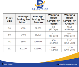 Average Savings before bulk discounts