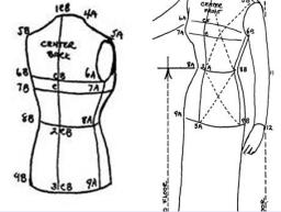 Garment alteration, repair & design