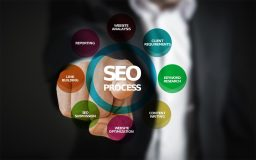 Internet Marketing Service SEO Services Bromley