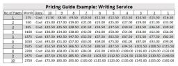 pricing guide my expert writer academic services
