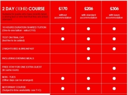 2 day course ideal for pupils who are at test standard or just recently failed and want a quick test.