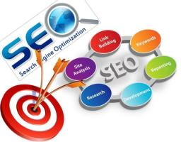 London SEO Consultants