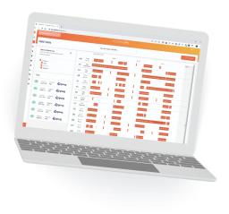 Fieldfusion intelligent scheduling GANTT charts