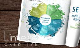 Infographic design for SEPA publication