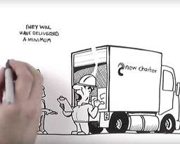 Hand-drawn Whiteboard animation Video Scribes